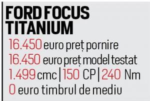Ford Focus fisa pret