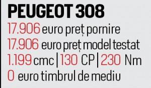 Peugeot 308 pret