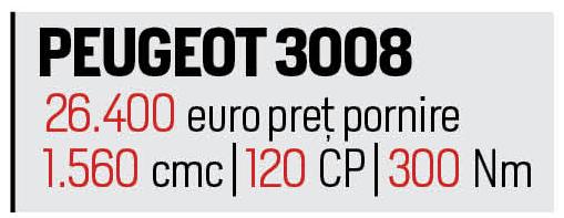 Peugeot 3008 (5)