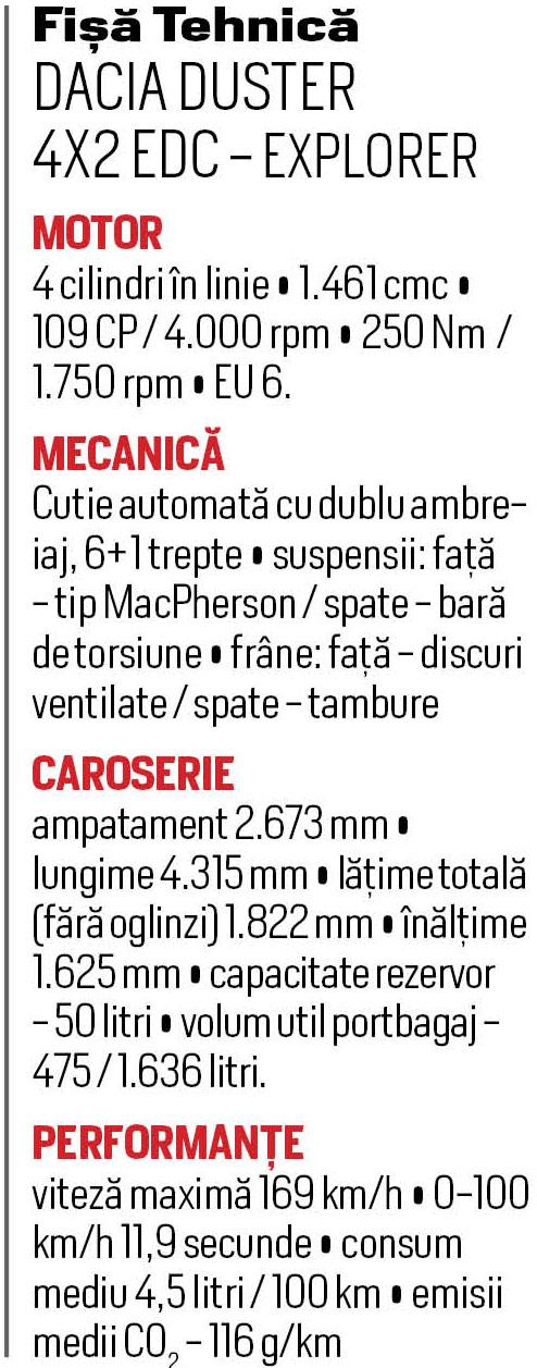 Dacia Duster (1)