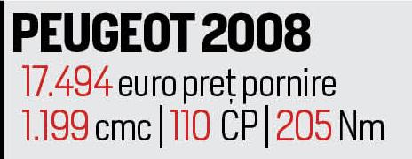 Peugeot 2008 (16)