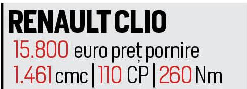 Renault Clio (7)